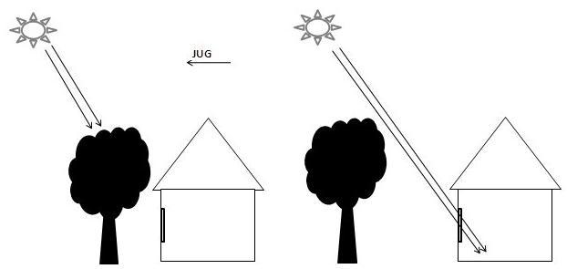 sencenje-vertikalno-drvo-jug